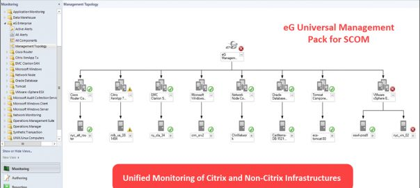 Using SCOM to Monitor Citrix XenApp & XenDesktop | eG Innovations