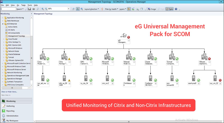 eG Universal Management Pack for Microsoft SCOM