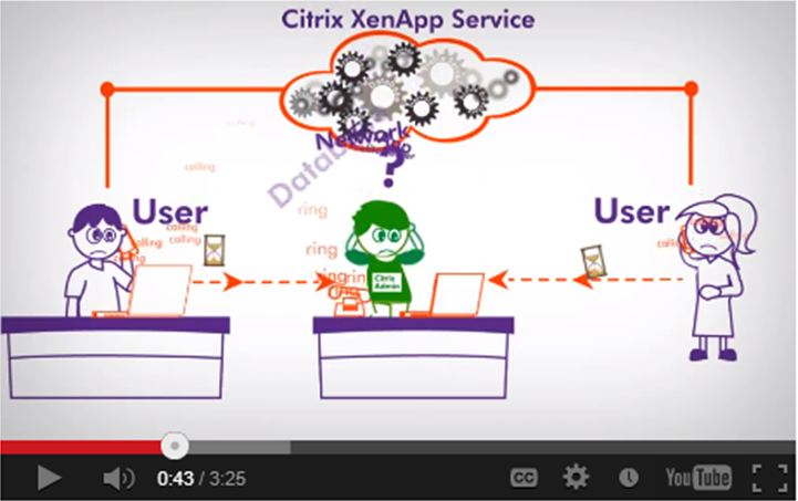 Citrix_Performance_Video