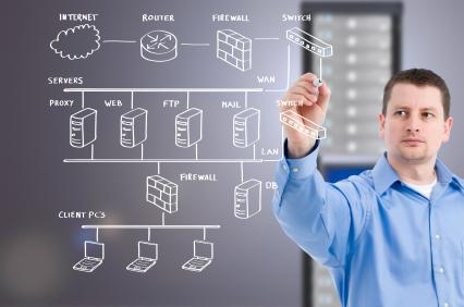 Virtualization Performance Monitoring