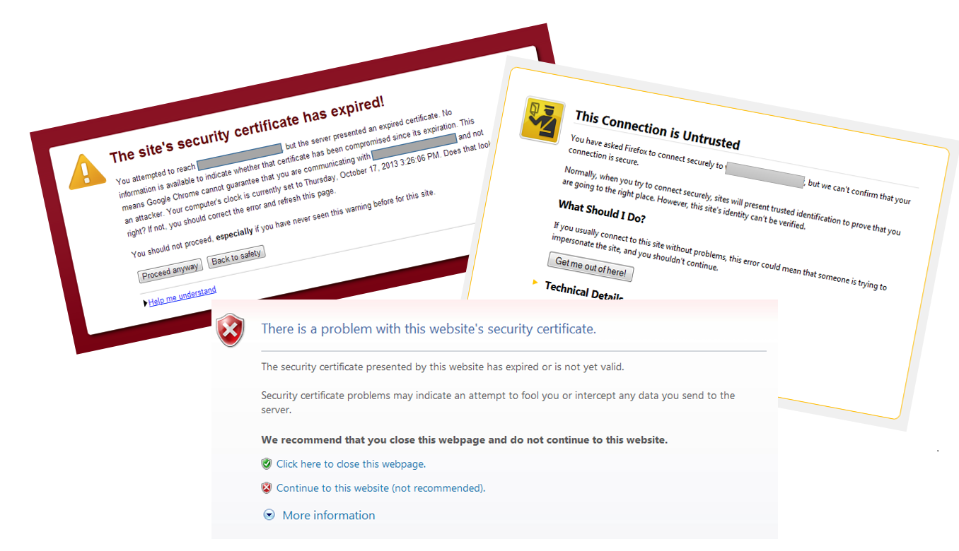 Ssl Certificate Monitoring Avoid Embarrassing Outages And Brand