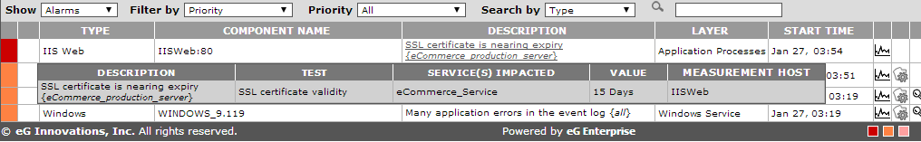 Alerts on the eG Enterprise Web Console point out precisely which service is impacted by the soon-to-expire SSL Certificate.