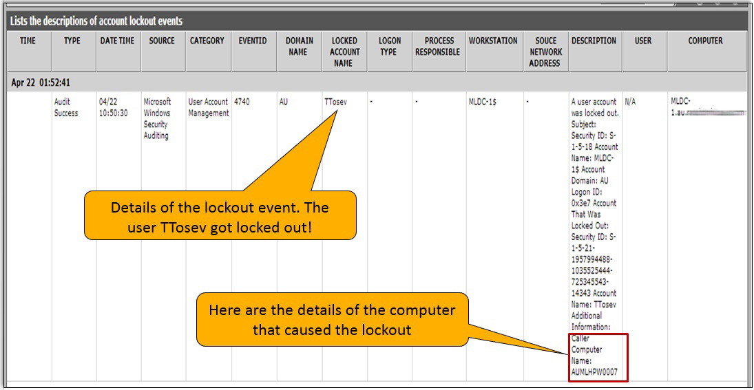 Account lockout details are important to problem resolution
