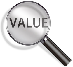 Value Magnified: Performance Monitoring Software