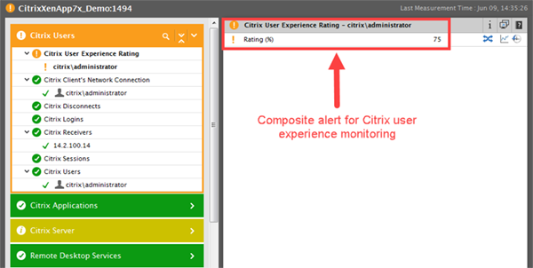 Composite Alert for Citrix user experience monitoring