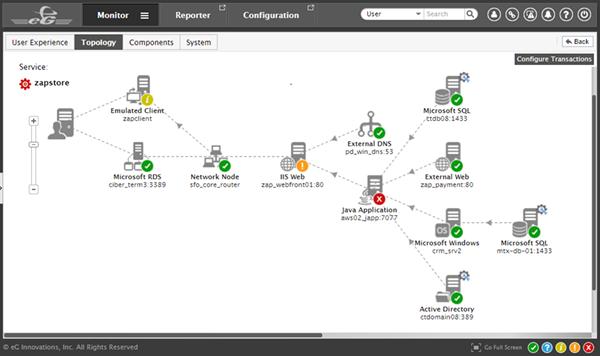 eG Enterprise Infrastructure Topology - Java APM Solutions