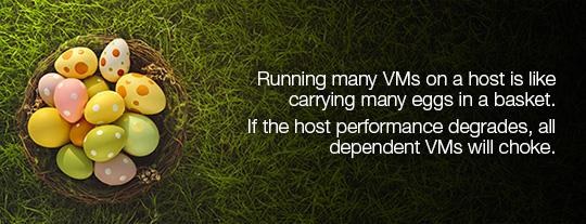 Top 10 VMware Performance Metrics