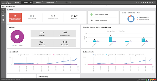 eG Enterprise provides a comprehensive Office 365 performance monitoring dashboard.