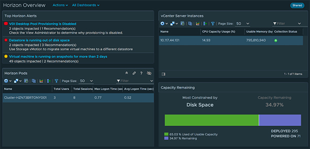 A Horizon Overview dashboard makes monitoring VMware vRealize much easier.