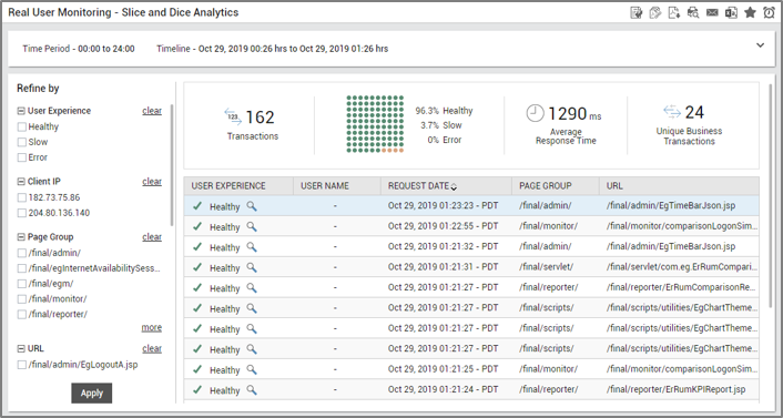 Configurable Real User Monitoring Report