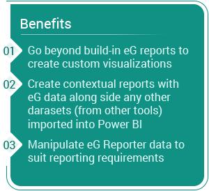 Power BI monitoring benefits