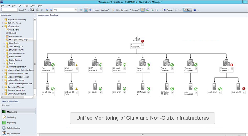 the eG Universal Management Pack for SCOM provides unified monitoring for all of Citrix and non-Citrix infrastructures.