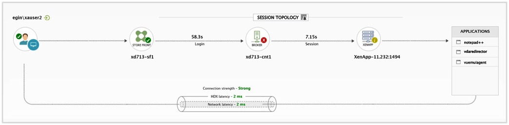 Citrix Analytics Component diagram