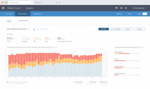 The Citrix Performance Analytics Dashboards delivers user experience metrics for every user.
