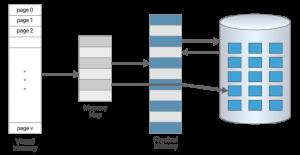 Monitoring page file usage