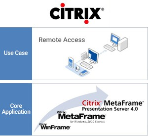 Citrix Digital Workspace use case and core application