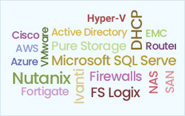 citrix cloud issues word cloud