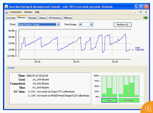 Java monitoring and management console