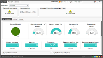 Citrix PVS Monitoring Tools