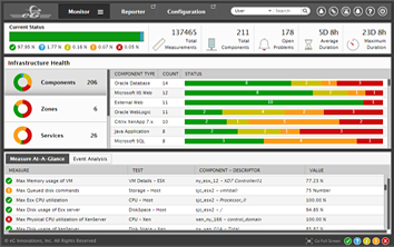 Performance Monitoring for End-to-End Visibility