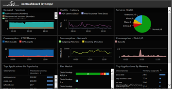 eG Enterprise: Application Performance Monitoring on Nutanix