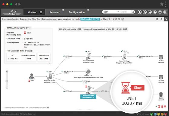 Microsoft .NET Transaction Monitoring with eG Enterprise