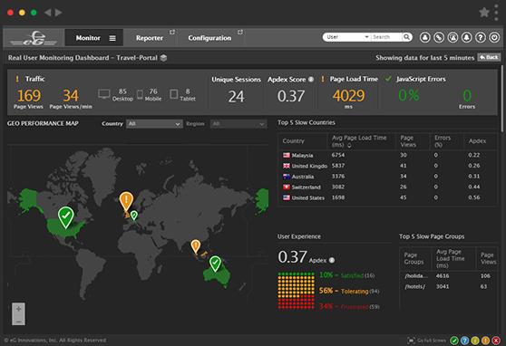 Microsoft .NET Performance Monitoring with eG Enterprise