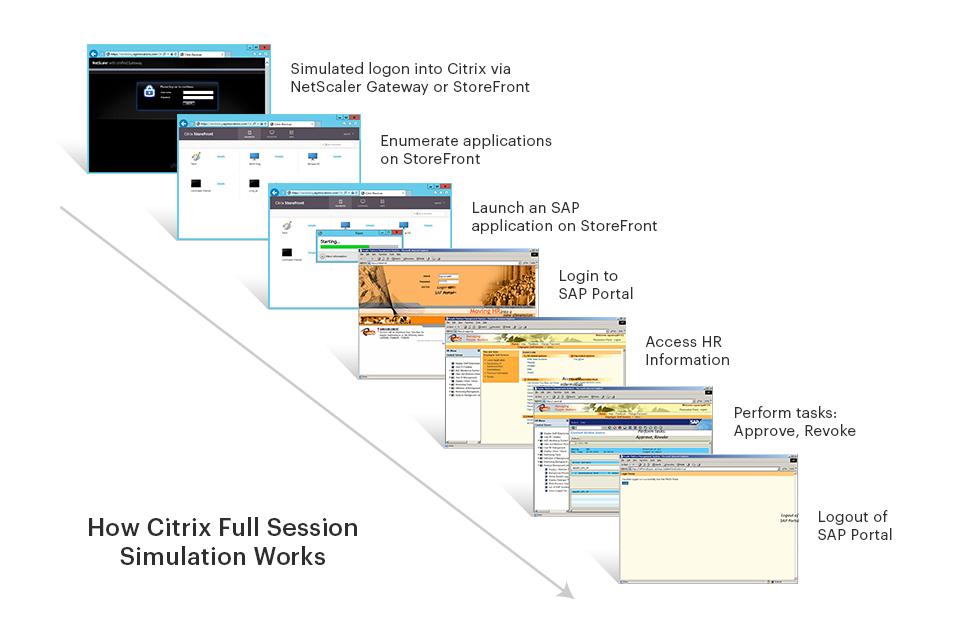Citrix Session Simulation | Citrix Performance Issues | eG