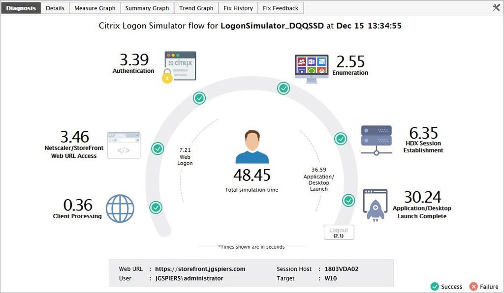 Free Citrix Logon Simulator - Review | Christiaan Brinkhoff