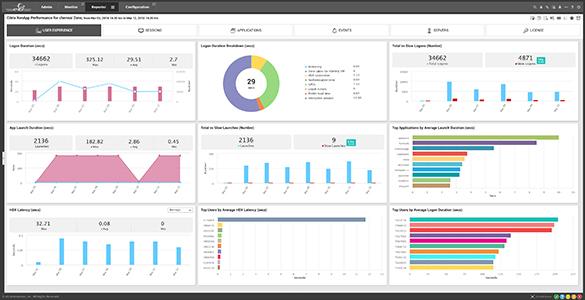 Citrix monitoring demo