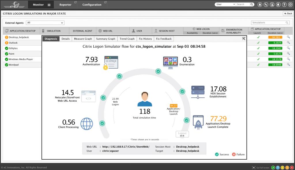 Citrix Monitoring � Logon Simulator