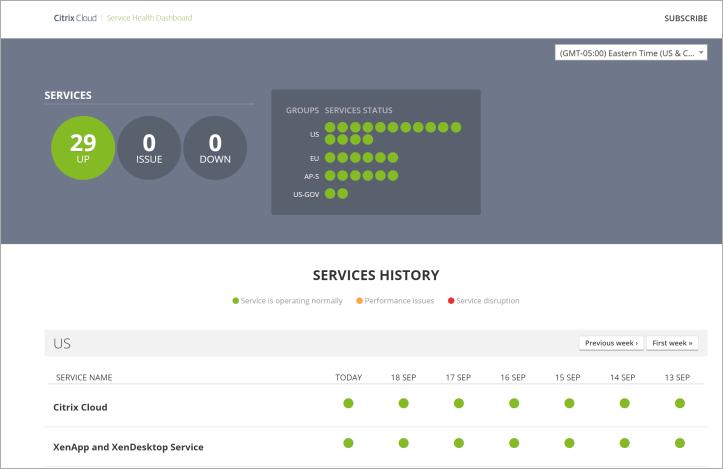 Citrix Services History Dashboard