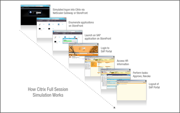 How Citrix Session Simulation Works