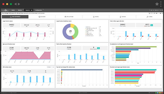 Citrix Virtual Apps Overview Report provides immediate status reports