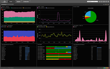 eG Enterprise: Citrix XenApp Monitoring Tools