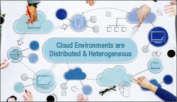 Cloud Performance Monitoring with eG Enterprise