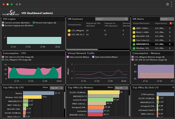 eG Enterprise v7 provides multiple pre-built dashboard templates