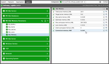 Database Problems Diagnosis | Database Tools