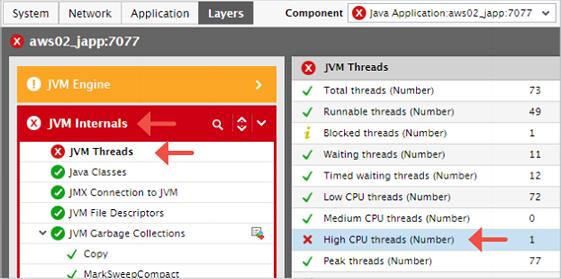 Java performance monitoring | JVM monitoring