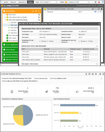 What's New in eG Enterprise 6.2: Analytics & Reporting