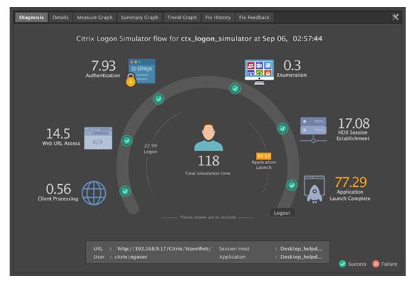 eG Enterprise 6.3
