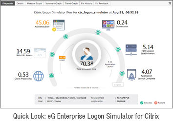 What's New in eG Enterprise 6.2: Citrix Logon Simulator