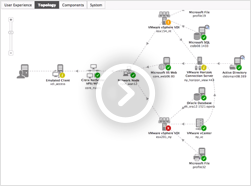 View this logon monitoring demo from eG Innovations