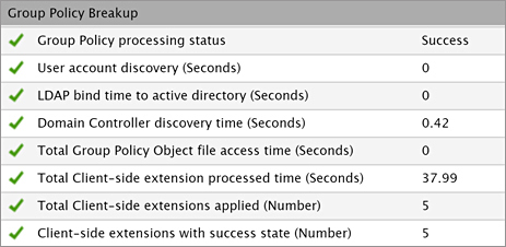 Citrix Logon GPO Processing Overview