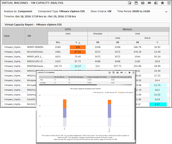 eG Enterprise: Infrastructure Management Tool