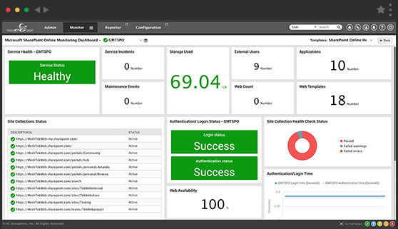 Office 365 Performance Monitoring | SharePoint Online Monitoring