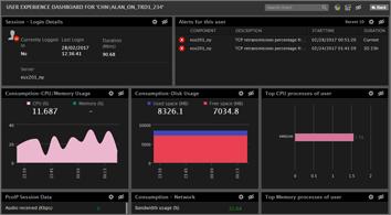 eG Enterprise: VMware Horizon VDI Monitoring Tools