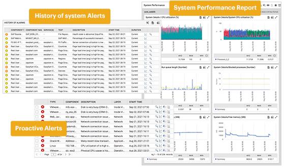 HP-UX Server Performance Monitoring