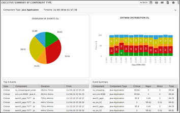 Citrix user experience issues monitoring
