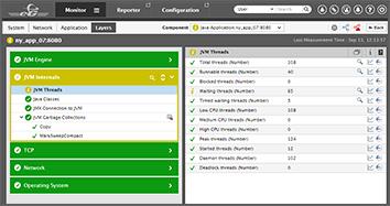 java machine monitoring tool